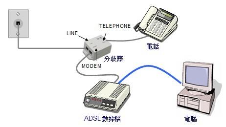 撥號連線時出現錯誤 678:遠端電腦沒有回應 2