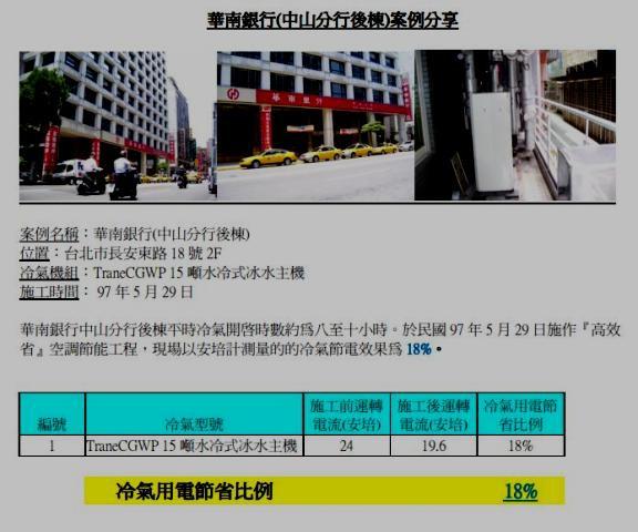 18華南銀行.JPG