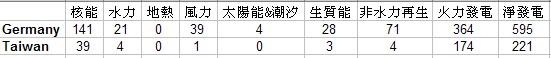 台灣vs德國.jpg