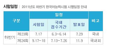 韓檢考試日期.png
