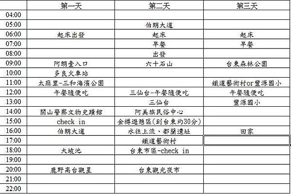 行程規劃表