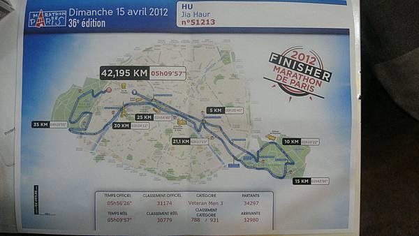 巴黎馬拉松