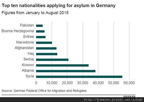 Migration1