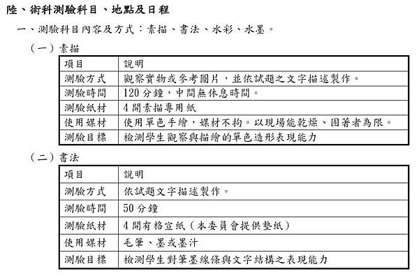 0413考試項目01.JPG