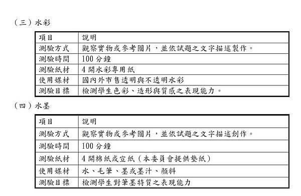 0413考試項目02.JPG