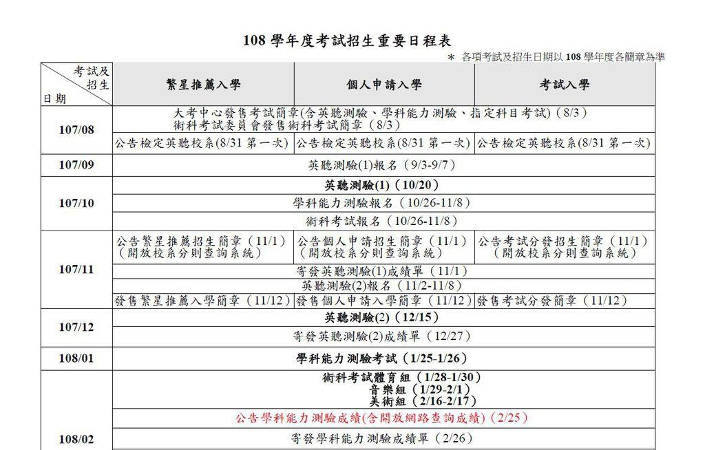 108大學日程表01.JPG