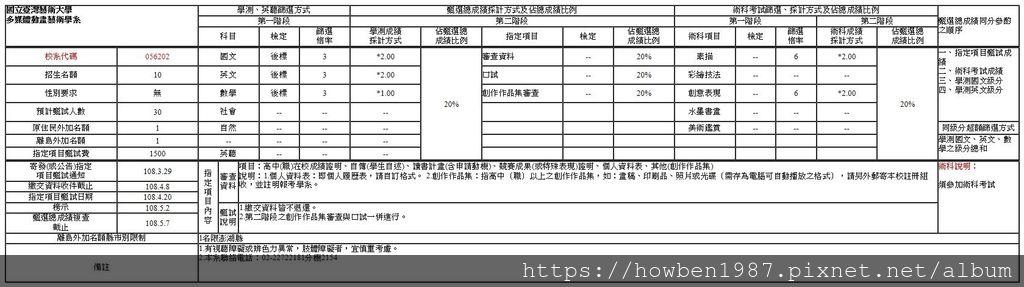 108台藝多媒體系.JPG