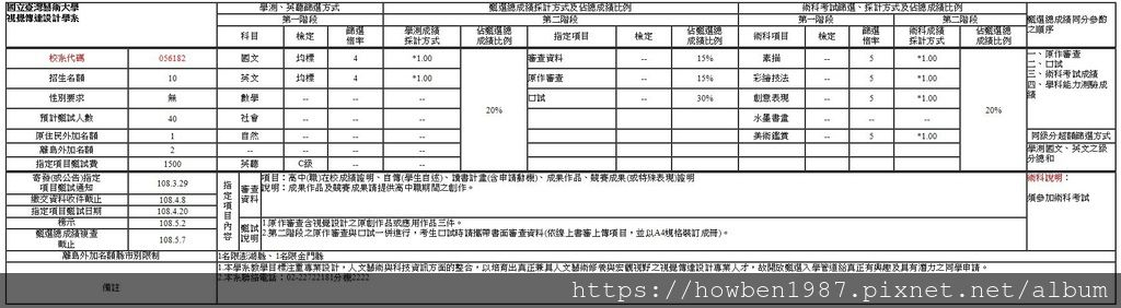108台藝視傳系.JPG