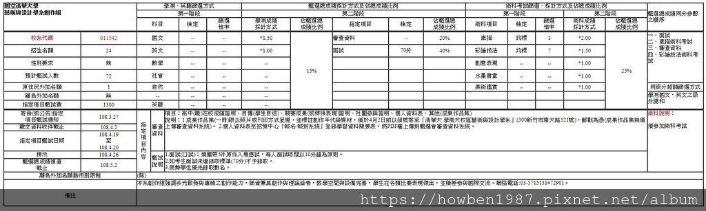 108清華創作駔.JPG