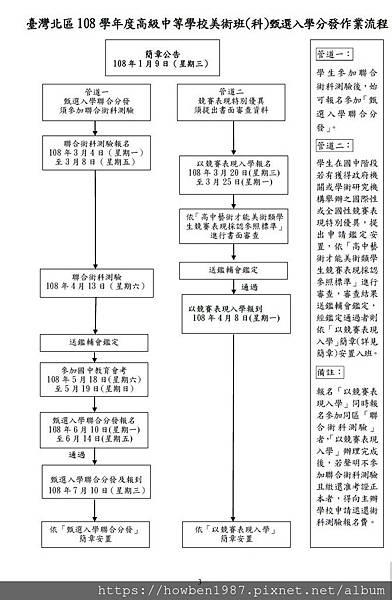 108高中術科.JPG