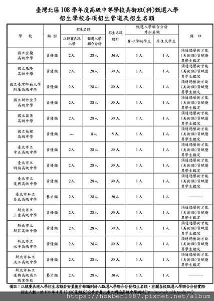 108高中術科02.JPG
