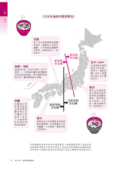 日本各地年糕湯特色