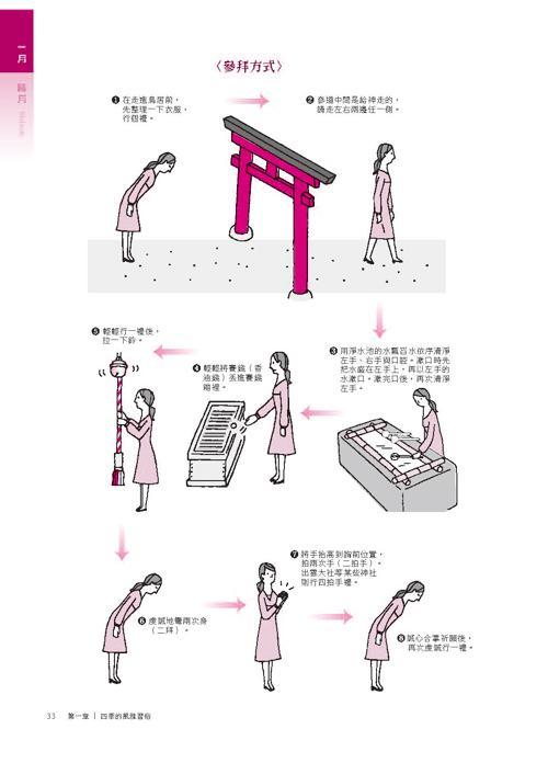 日本神社參拜