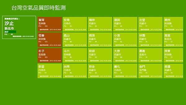 台灣空氣品質即時監測首頁