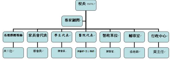 組織圖.bmp