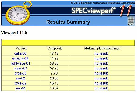 8560wSPECviewperf11數據