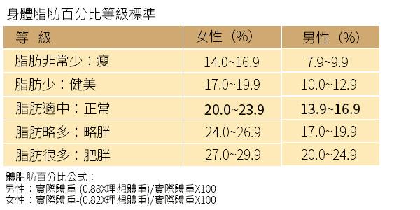 抽脂馬甲線黃金z波抽脂Z波黃金脂雕超音波抽脂體雕身材雕塑價格多少減重高雄席睿時尚美醫 (4)