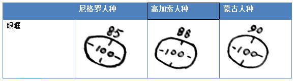 隆鼻山根整型手術做鼻子高雄診所席睿時尚美醫多少錢經口隆鼻獨家 (4).jpg