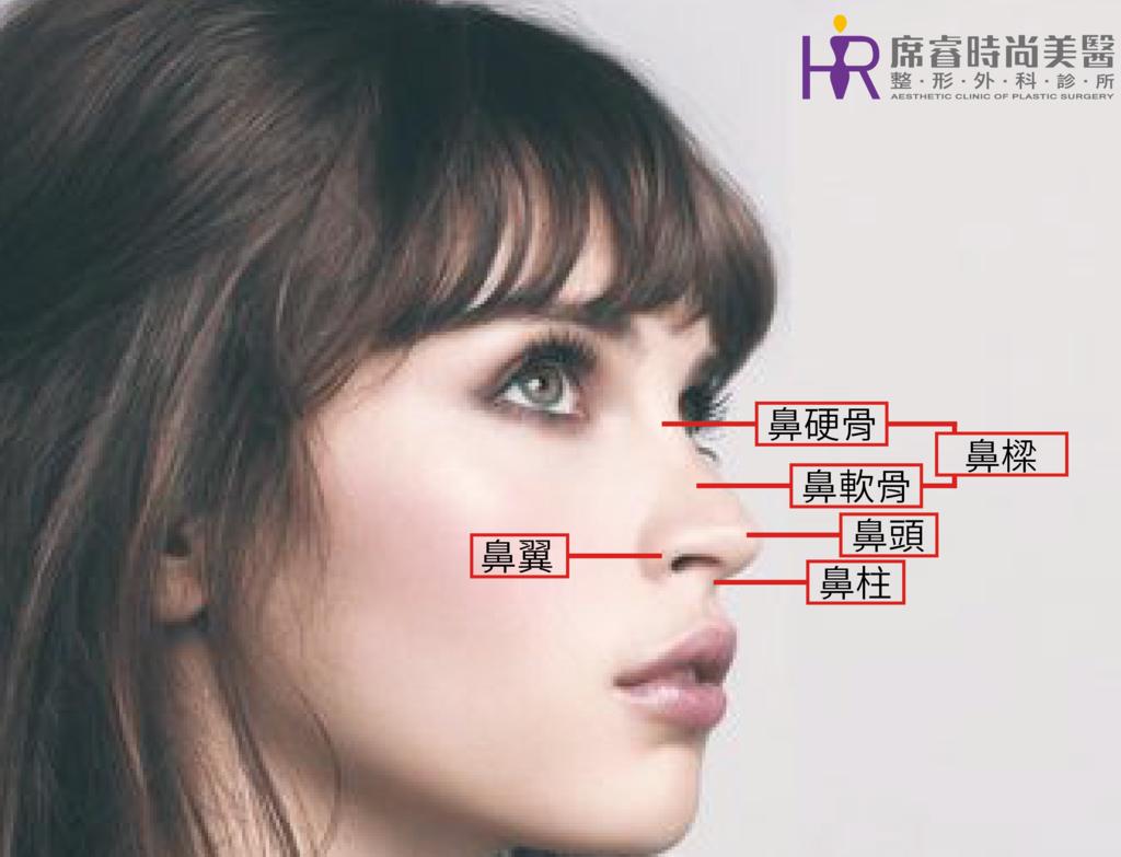 高雄席睿時尚美醫經口式隆鼻隱痕隆鼻案例照片推薦王文禾醫生隆鼻手術案例分享 (7)