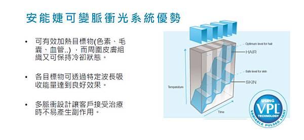 安能婕可變脈衝光系統3.jpg