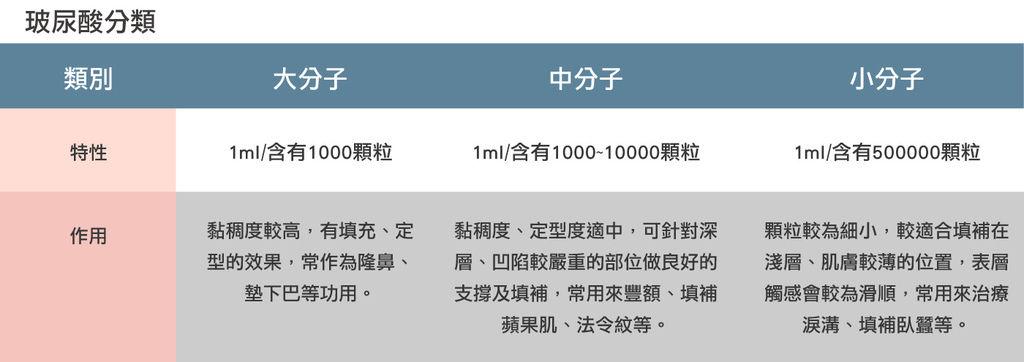 高雄席睿推薦Ellanse洢蓮絲依戀詩易麗適二代童顏針少女針抗老02.jpg