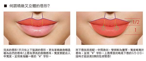 何謂精緻又立體的唇形.jpg