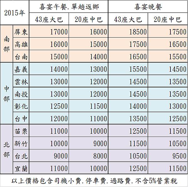 2015喜宴價目表(1).png