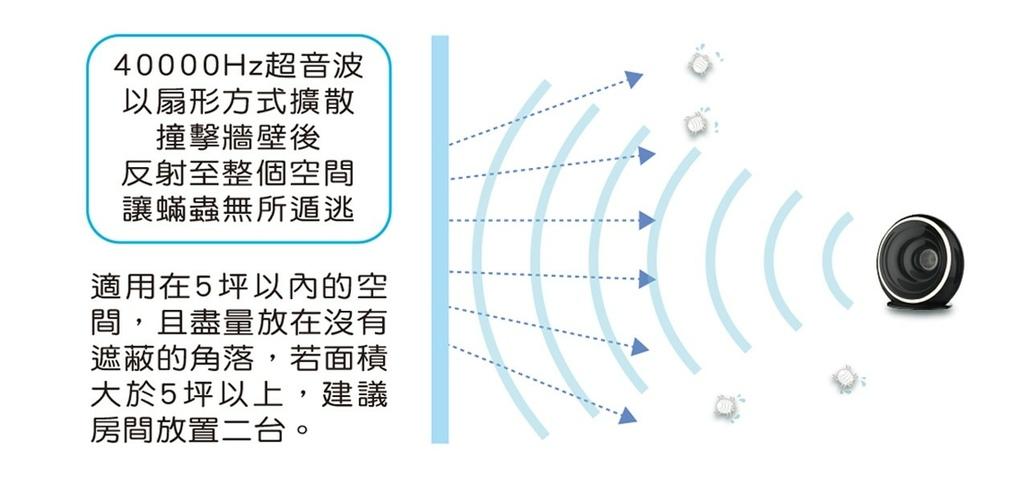 UTek小海螺 超音波驅蟎香氛機