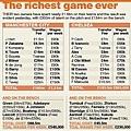 richest game.jpg