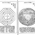 陳鑫倣河圖洛書圖.jpg