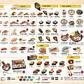 海壽司 菜單