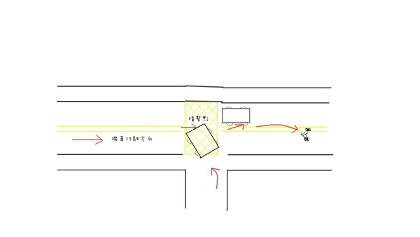 卡到陰的事故圖.jpg