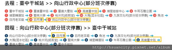 台灣好行路線圖