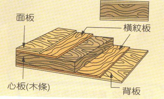 木心板.bmp