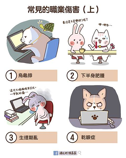 1101 常見的職業傷害(上).jpg