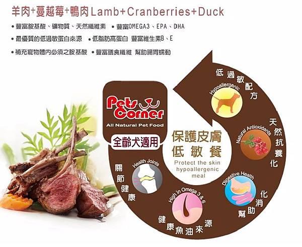 羊肉+蔓越莓+鴨肉.JPG