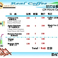 Real Coffee 花費
