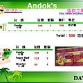 Andok's  價錢.jpg