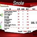 Smoke 價錢.jpg