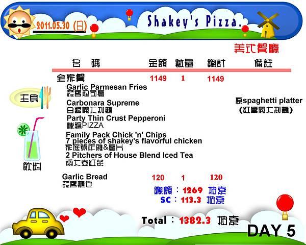 Shakey's Pizza (炸雞 披薩).jpg