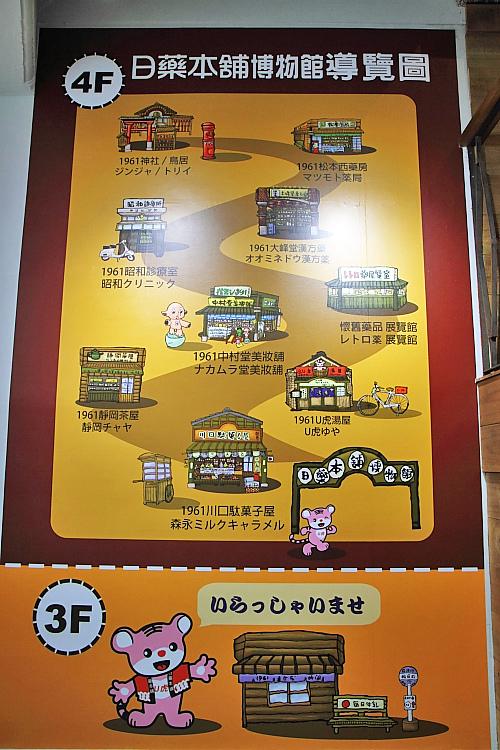 日藥本舖博物館3