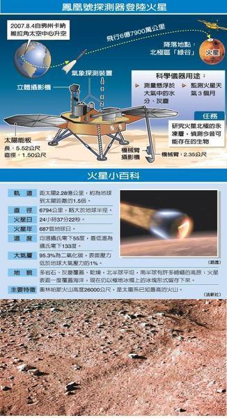鳳凰號登陸火星頂.JPG