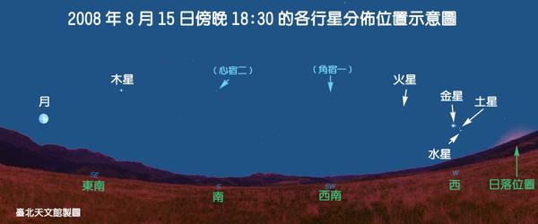 水金火土星.jpg