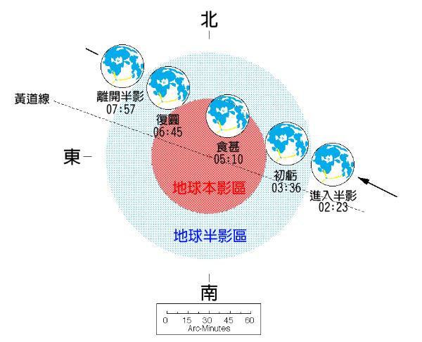 月偏食現象圖.jpg