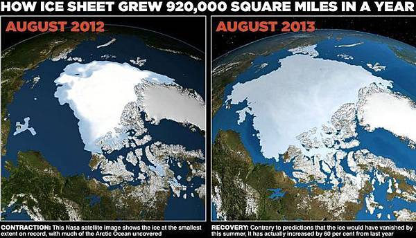 北冰洋連續冰層