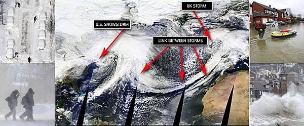 英國和美國的風暴