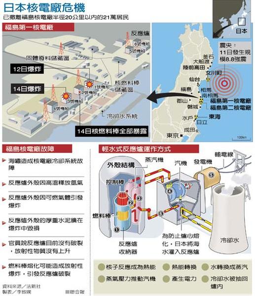 日本核電危機.jpg