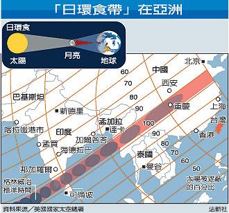 20100115亞洲日環食帶.jpg