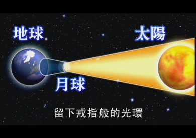 11分8秒 千年來最長 美哉 日環食4.bmp
