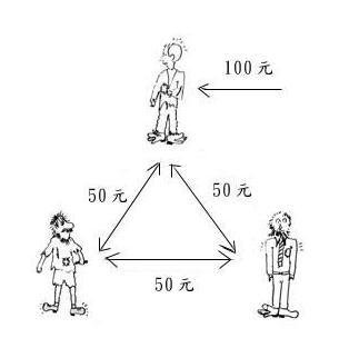 三個窮漢的例子-4.jpg